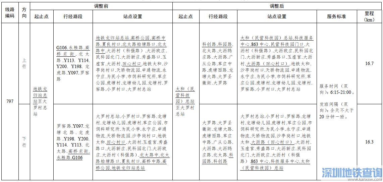 2019年10月20日起广州797路公交车调整安排一览