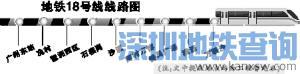 2019广州地铁首次长距离小半径过江