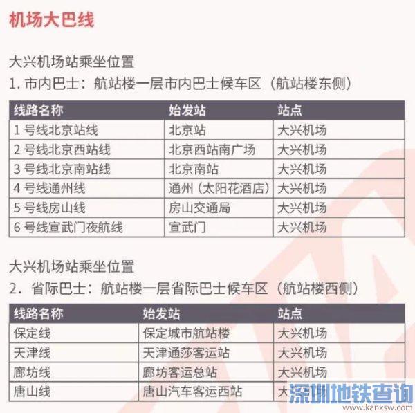 北京大兴国际机场有机场汽车大巴去市内吗?