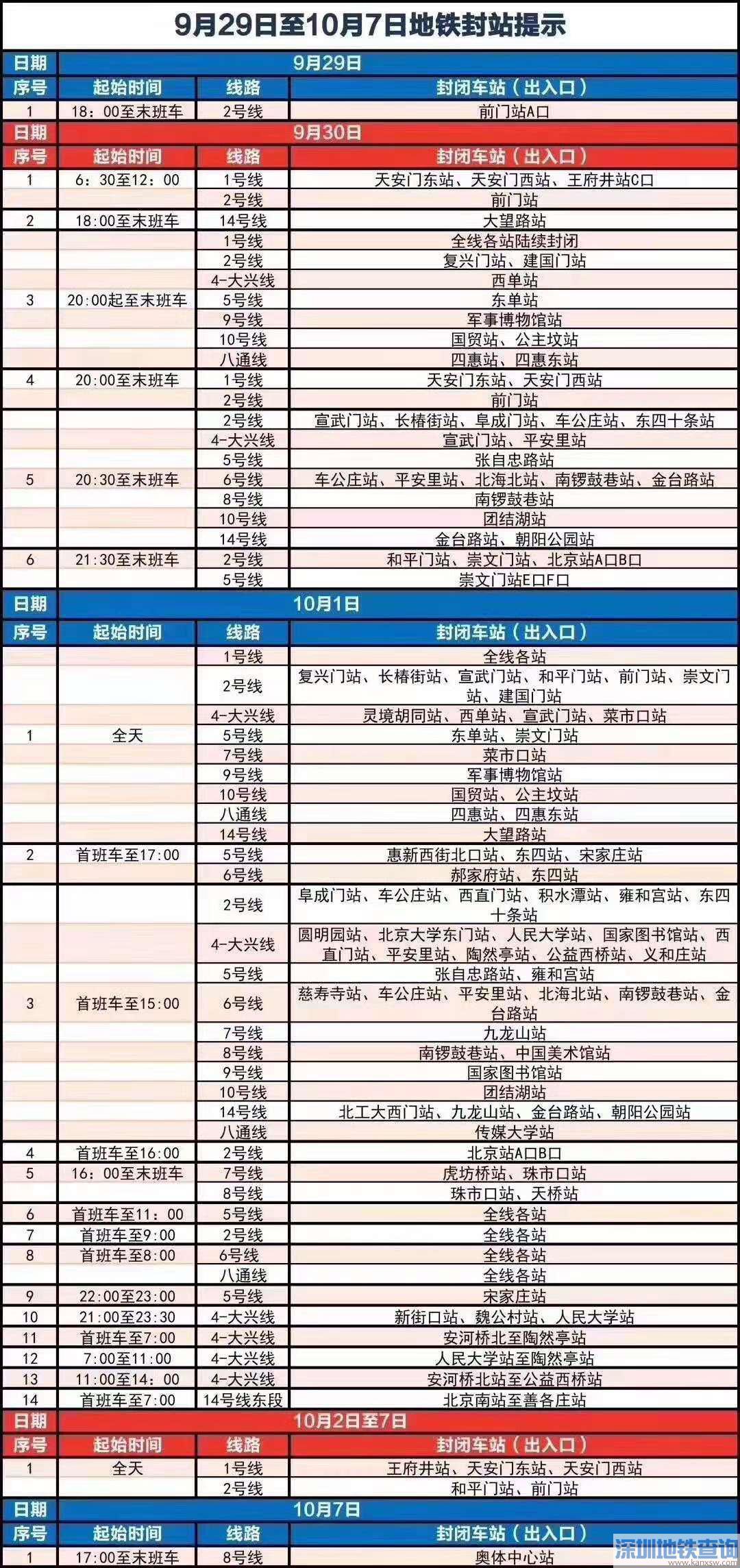 2019国庆节北京交通易拥堵点段预测预报和出行提示