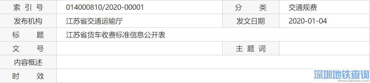 江苏省货车收费标准信息表(2020最新)