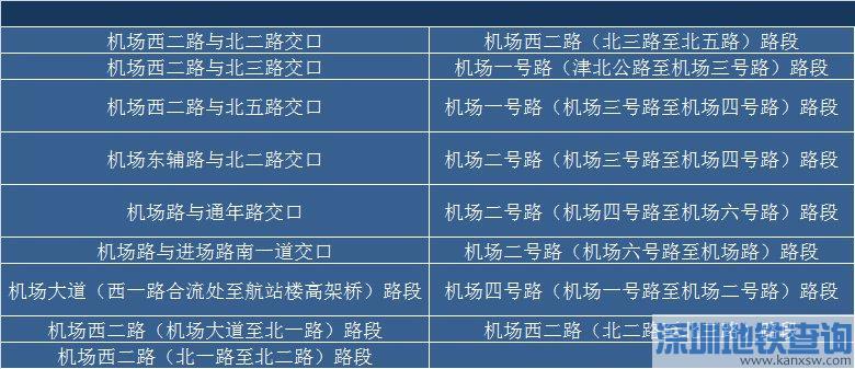 天津滨海国际机场1月13日起新增电子警察(附具体分布位置)