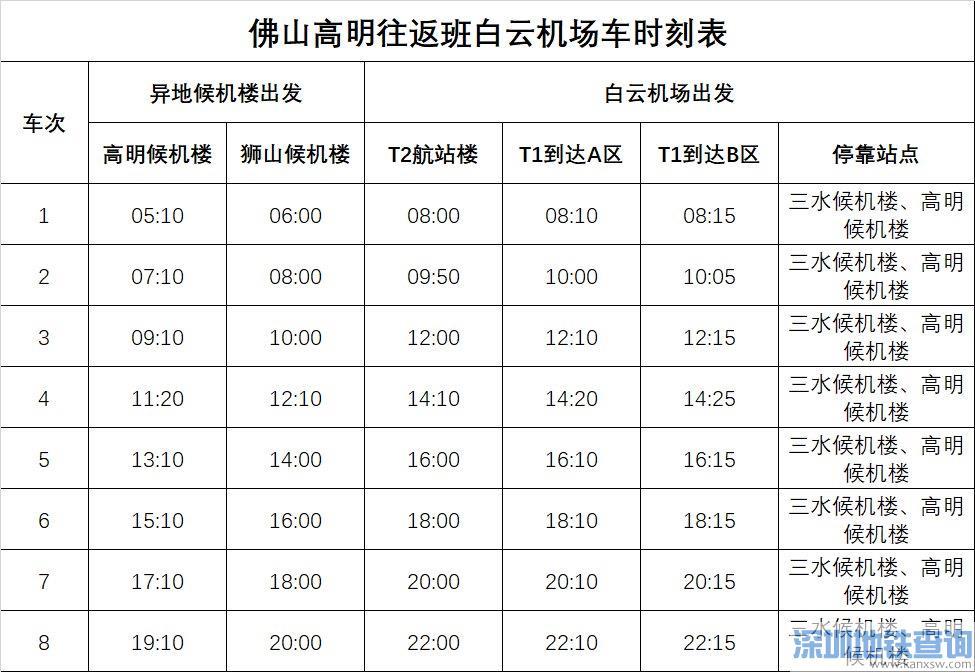 广州机场快线2020年1月15日起将调整高明、肇庆、珠海线路