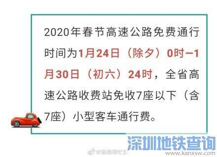 2020春节高速免费时间(开始时间 结束时间)