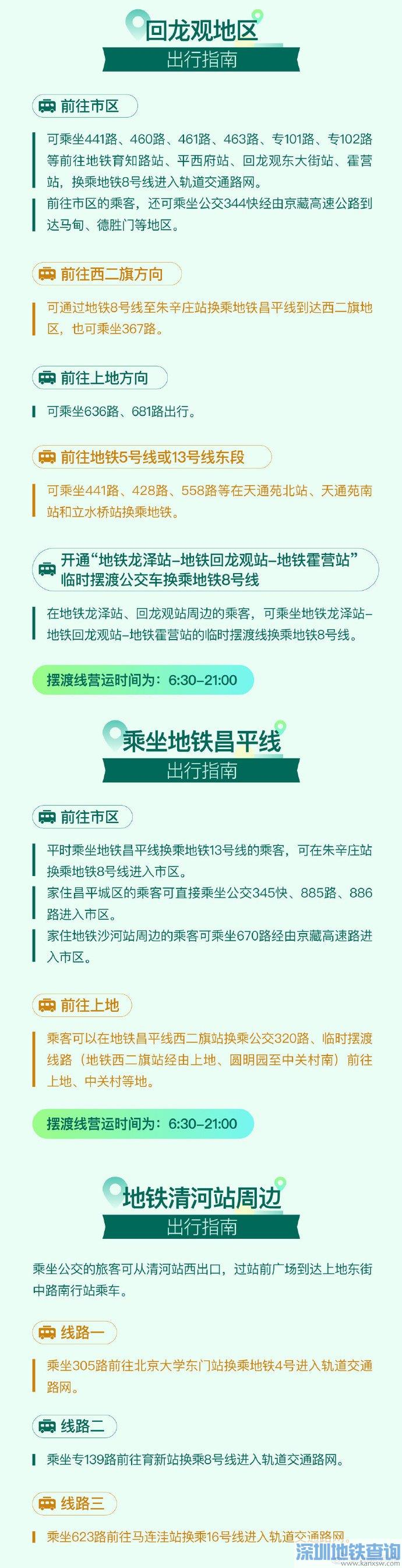北京地铁13号线西段春节停运期间出行指南