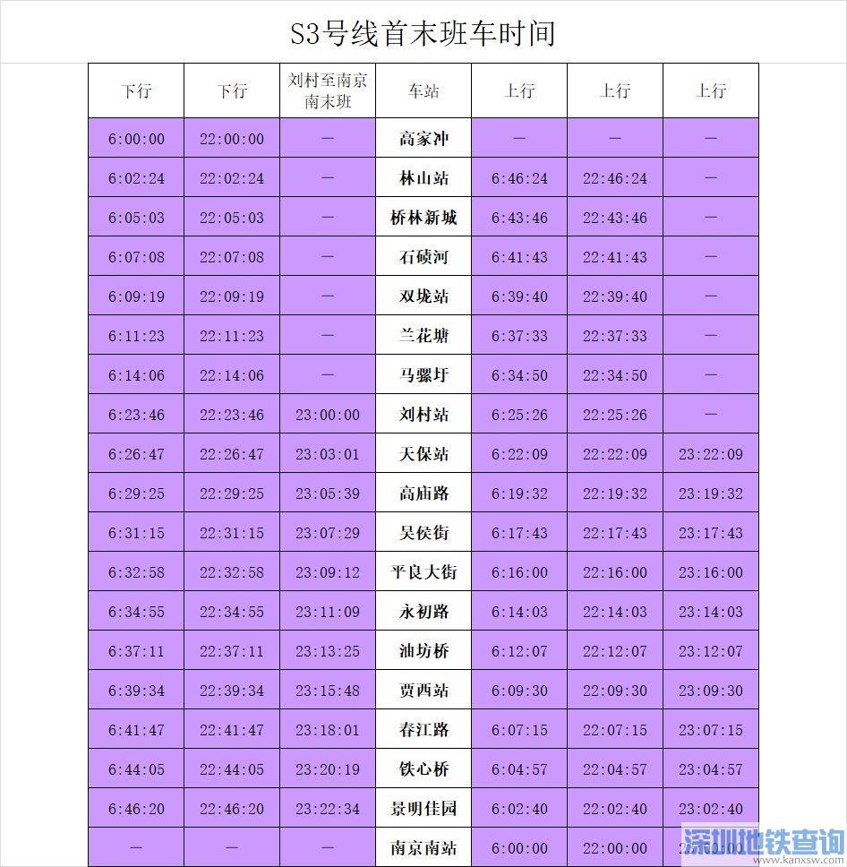南京地铁s3号线2020最新首末班车运营时间表