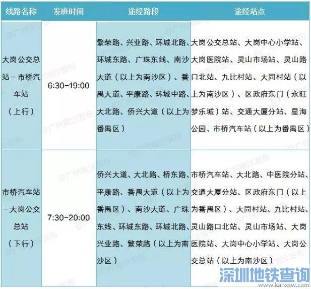广州南沙区2020年1月开通这4条公交快线(附首末班发班时间+停靠站点)