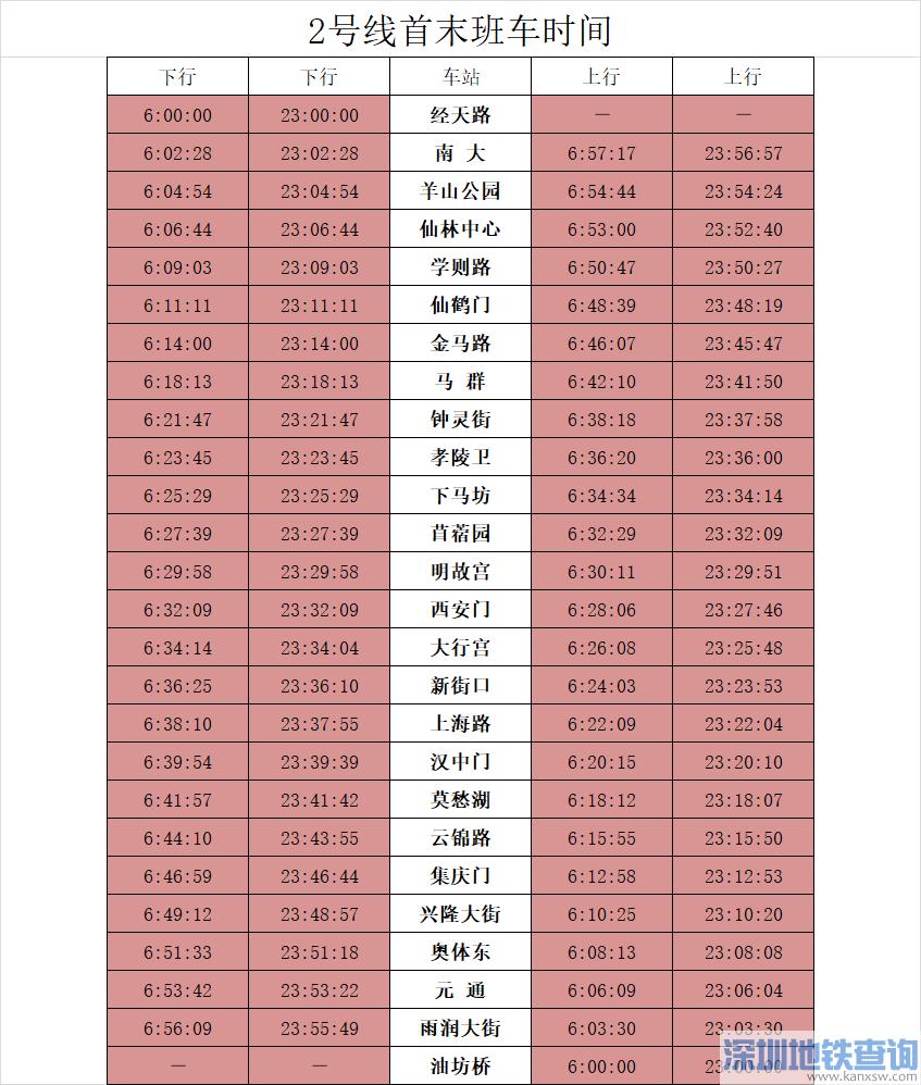 南京地铁2号线2020最新首末班车运营时间表