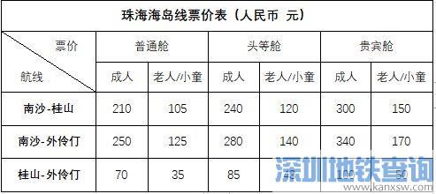2020广州南沙至万山群岛水巴10月2日正式开通(票价+首末班运营时间)