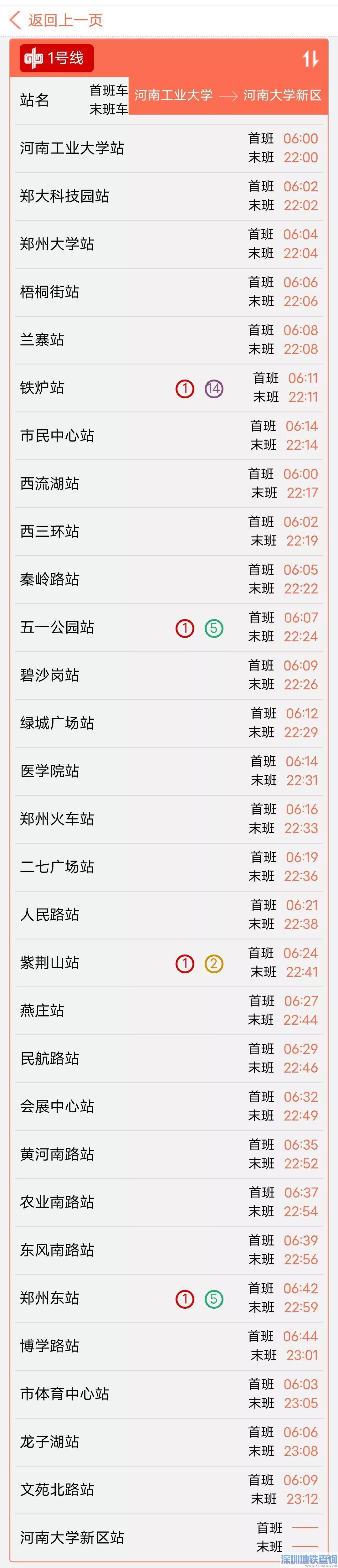 郑州地铁1号线2020年10月最新运营时刻表