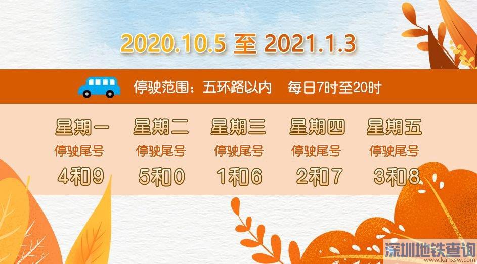 2020北京10月限号怎么排?限行日历一览