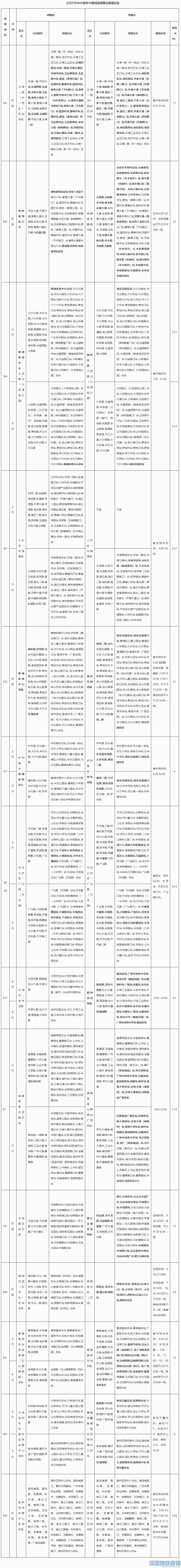 广州公交941路等14条线路2020年10月24日起将调整