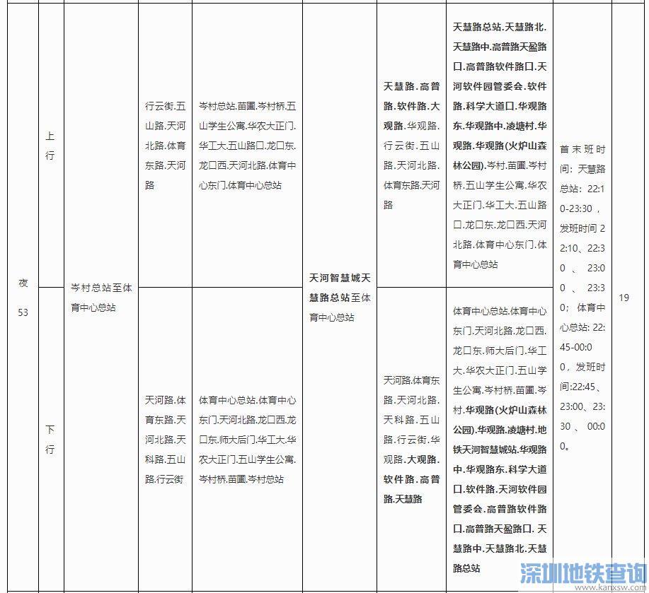 广州公交470路等16条线路11月28日起调整一览