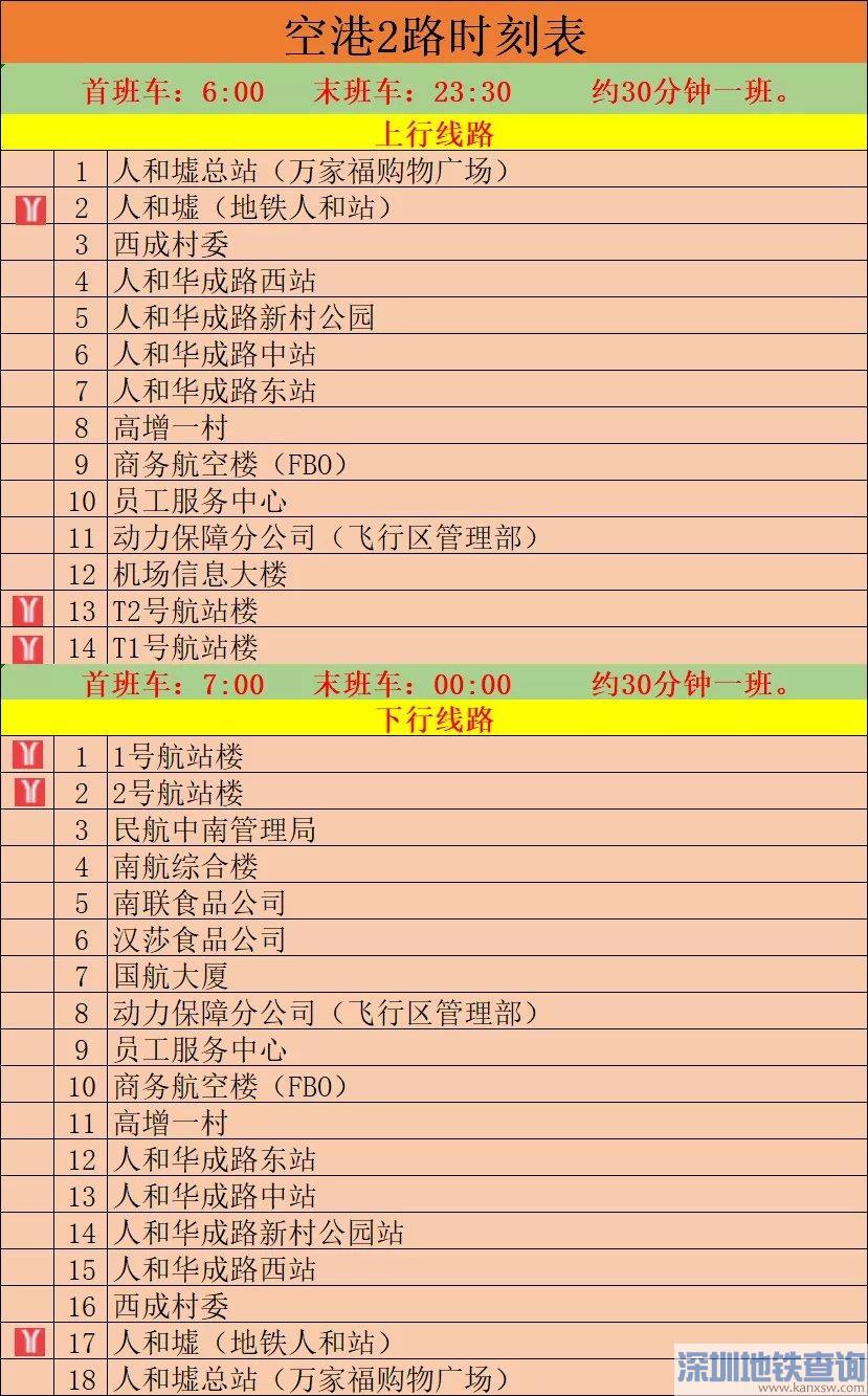 白云机场空港快线11月10日起取消东华村到北区直达班次