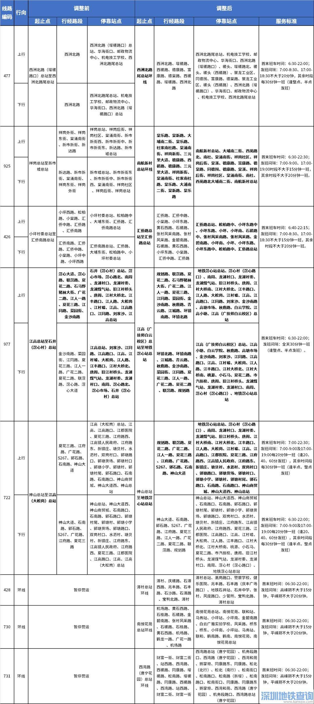 2020广州地铁8号线北延段配套接驳换乘的公交线路+站点一览