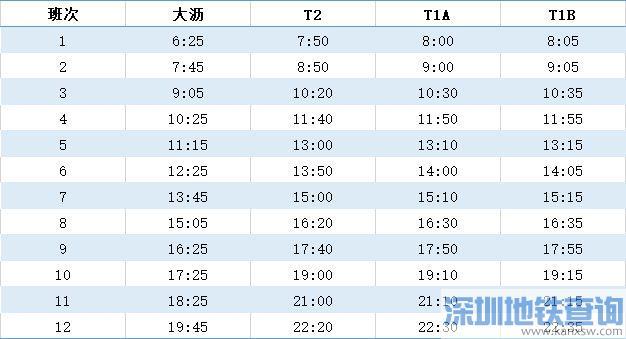 南海大沥机场大巴快线时刻表(最新)