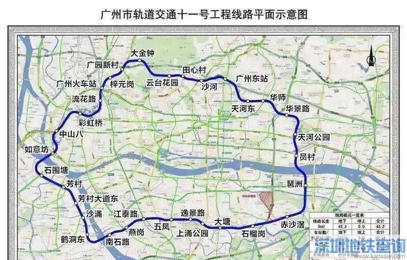 广州地铁11号线2020年11月最新进展:土建进度完成41%