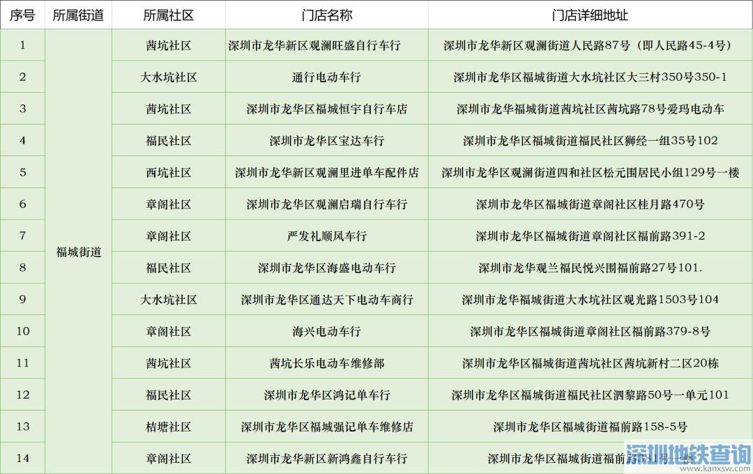 2021深圳龙华区电动车带标识销售网点在哪里(附详细地址)