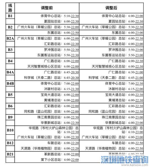 广州公交2021元旦安排一览(夜班公交+BRT)