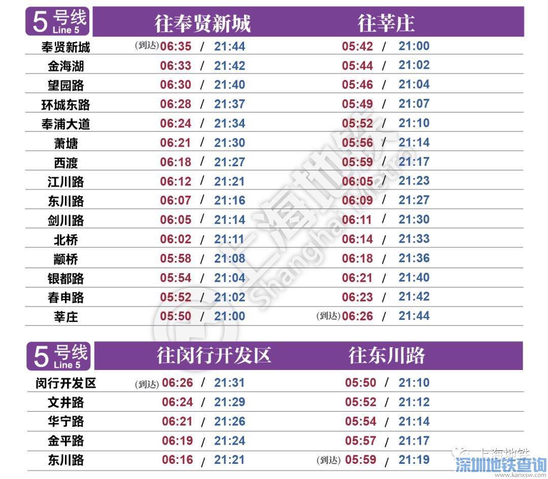 上海地铁最新首末车运营时刻表一览(2020.2月22日施行)