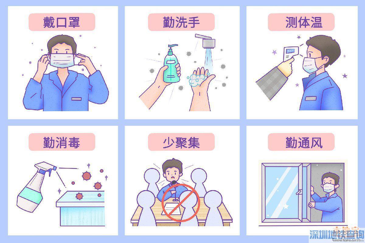 广东疫情健康证明怎么开?