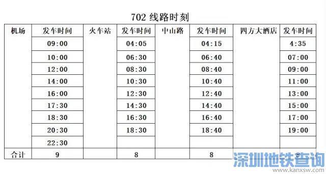 3月16日起青岛机场巴士重要线路及班次恢复运行