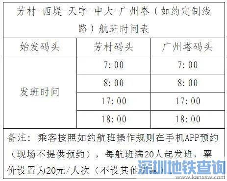 广州水上巴士s2高峰线路2020年3月16日起调整