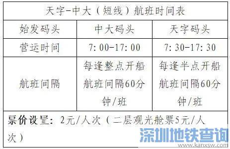 广州水巴s2短线(天字-中大)线路2020年3月16日起开通