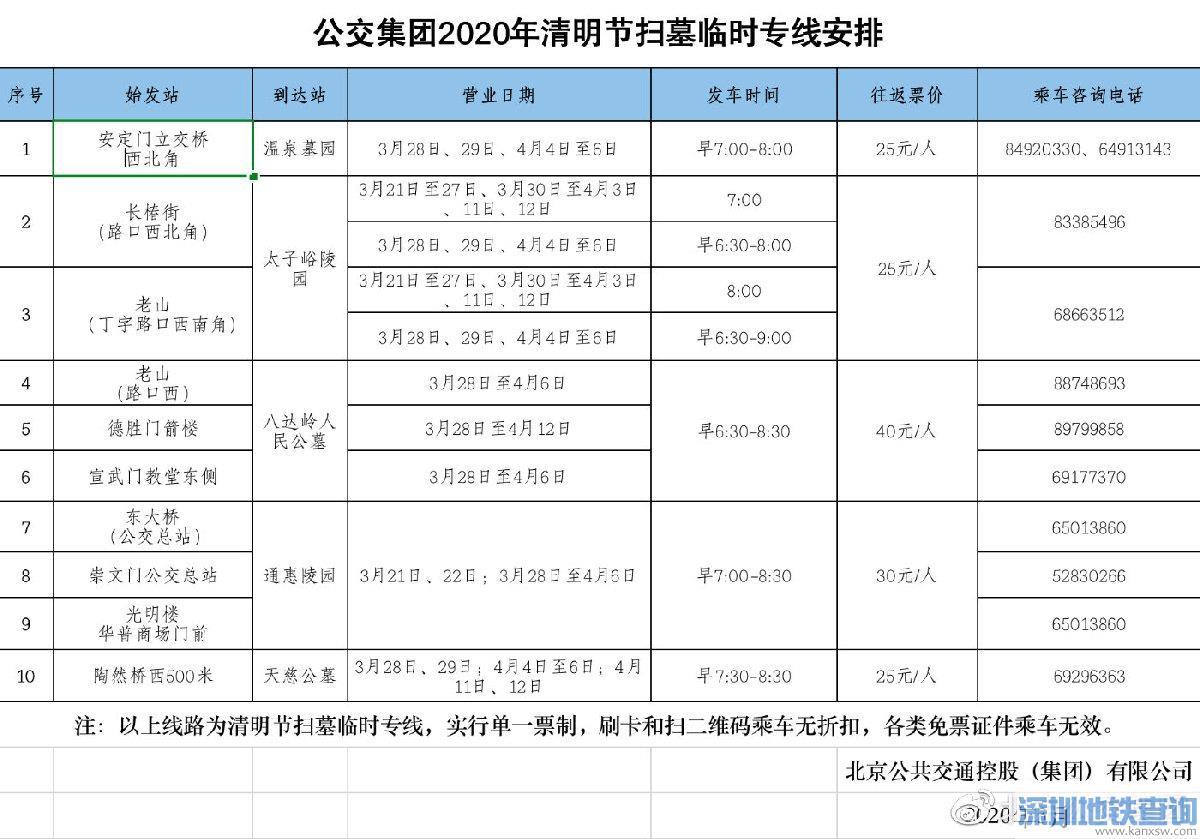 北京公交集团2020清明扫墓专线开通时间详情