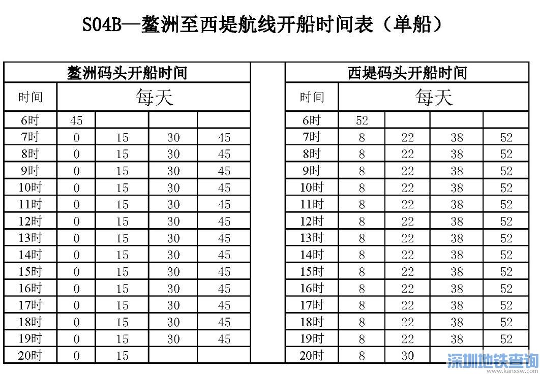2020广州水上巴士S04线路及时刻表一览
