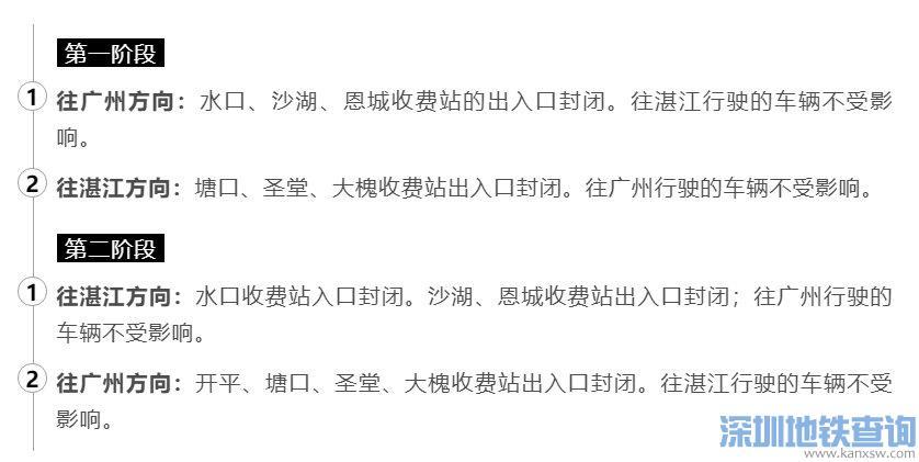 广东2020清明节这些高速收费站出入口实施交通管制