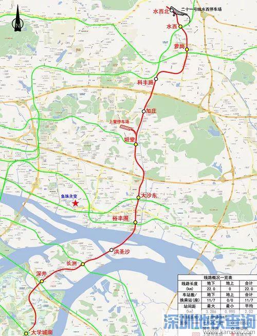 广州地铁7号线二期2020年4月最新进展 土建完成8%