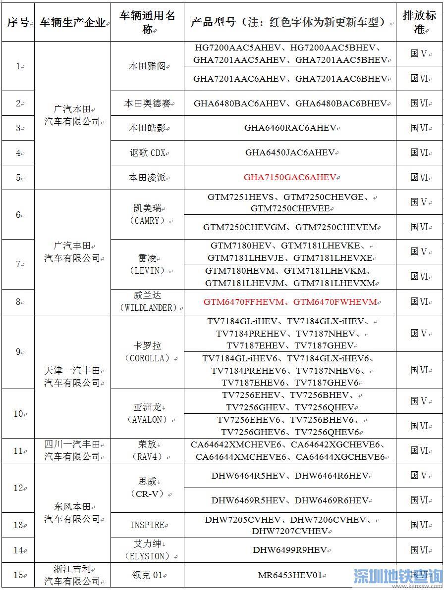 2019广州能上节能牌的车型有哪些?