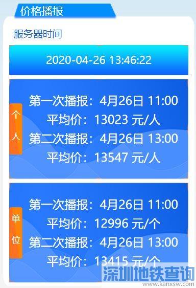 2020年3月广州车牌竞价第一次、第二次播报均价
