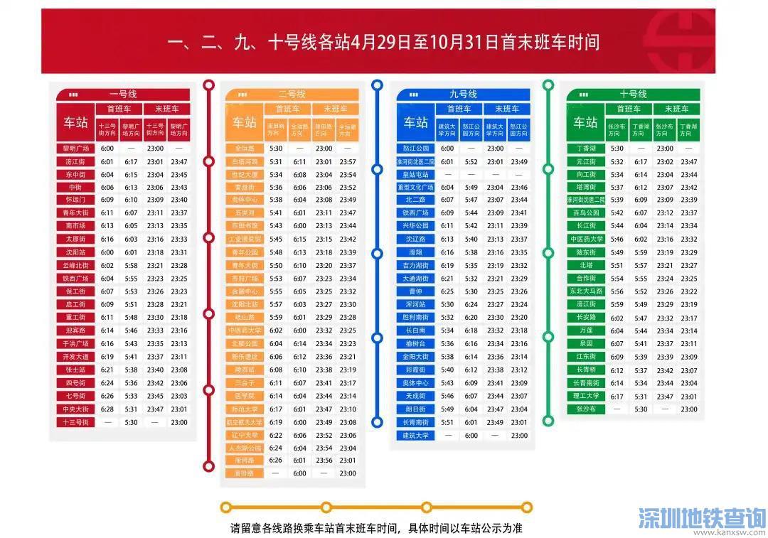沈阳地铁10号线2020最新运营时刻+地铁线网图