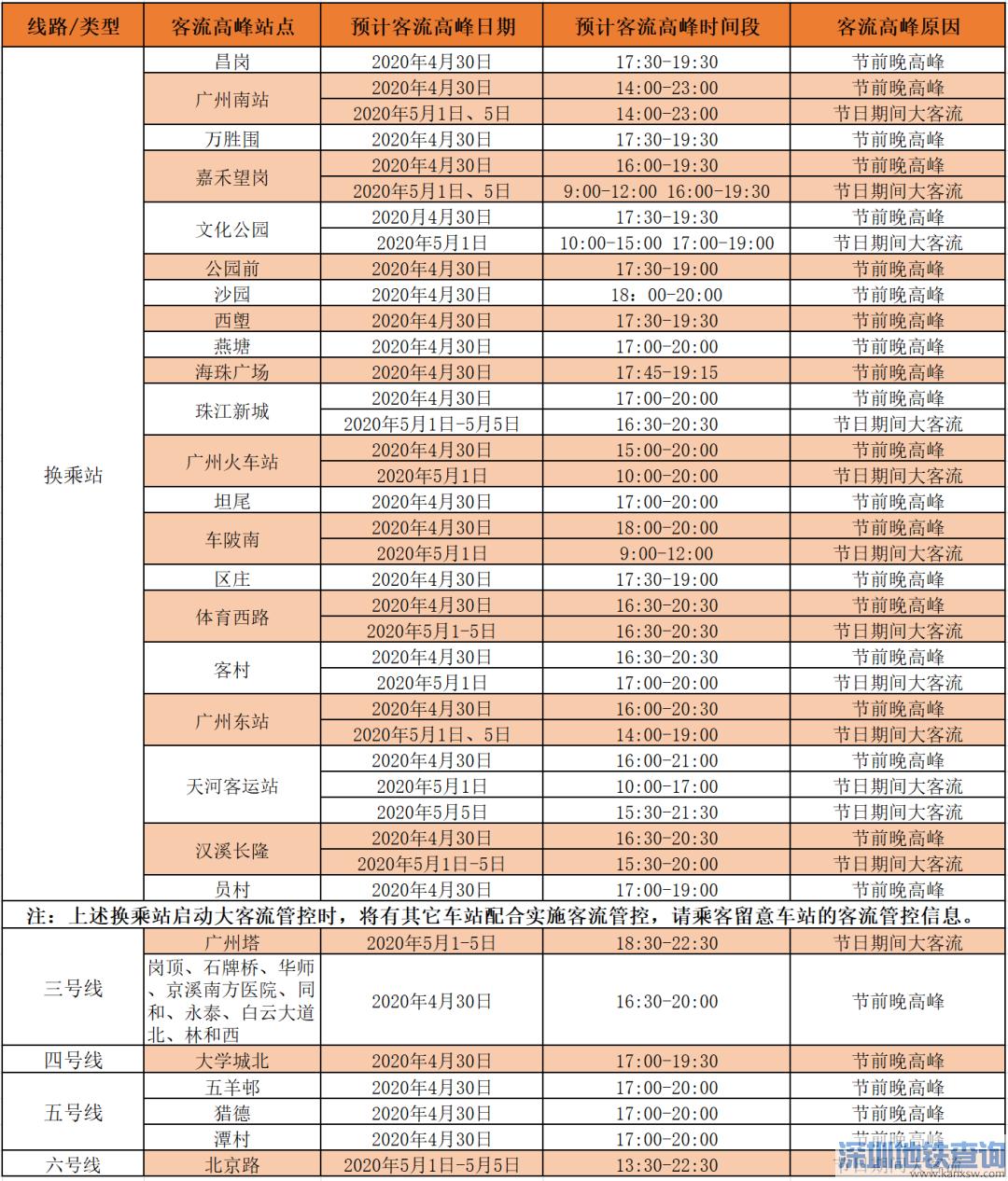 广州地铁2020五一期间延长运营时间调整安排一览