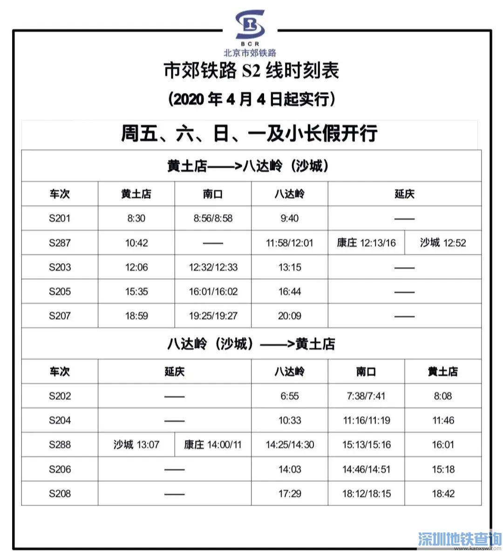 2020年4月30日-5月5日期间北京S2线最新时刻表