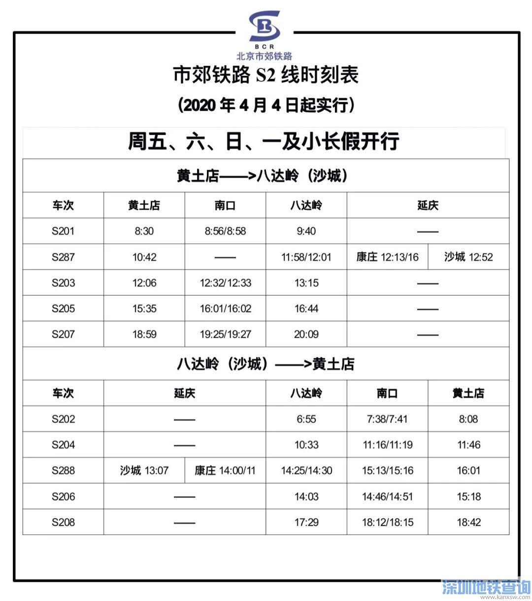 2020年五一期间北京S2线最新列车时刻表