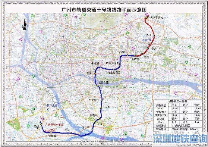 广州地铁10号线2020年5月最新进度 土建完成4%