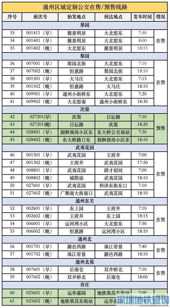 通州2020年5月起新增10条定制公交线路(附全名单)