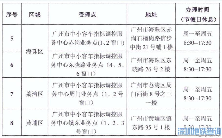 2020广州新能源车补贴哪里领取?如何领?