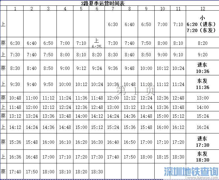 北京密云区2020夏季公交车首末班车发车时间表