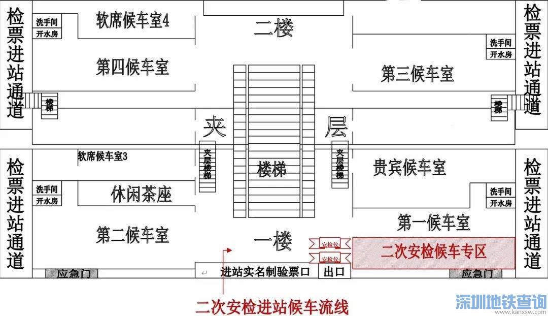 西安进京列车2020年5月14日起需要二次安检