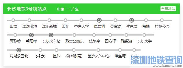 长沙地铁3号线停靠站点名称+出入口位置+首末班车时间(汇总)