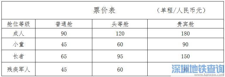 广州到深圳首条水上客运航线6月28日正式开通 附班次首末班时间票价表