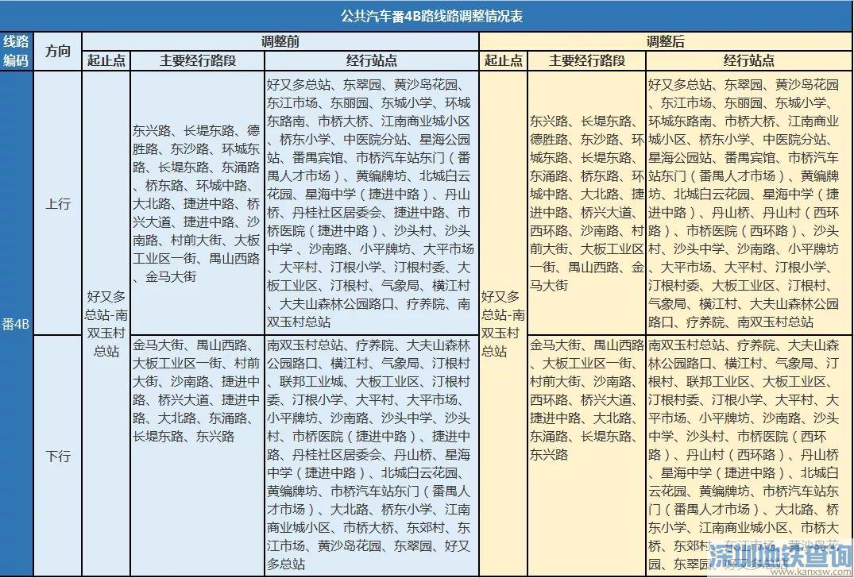 广州公交番4B路于2020年7月3日起临时调整线路