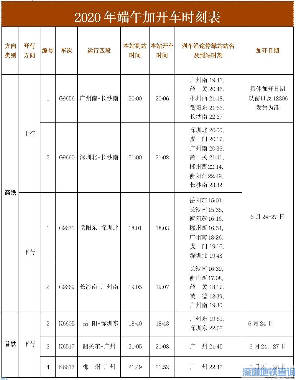 广州北站2020端午节加开这7趟列车