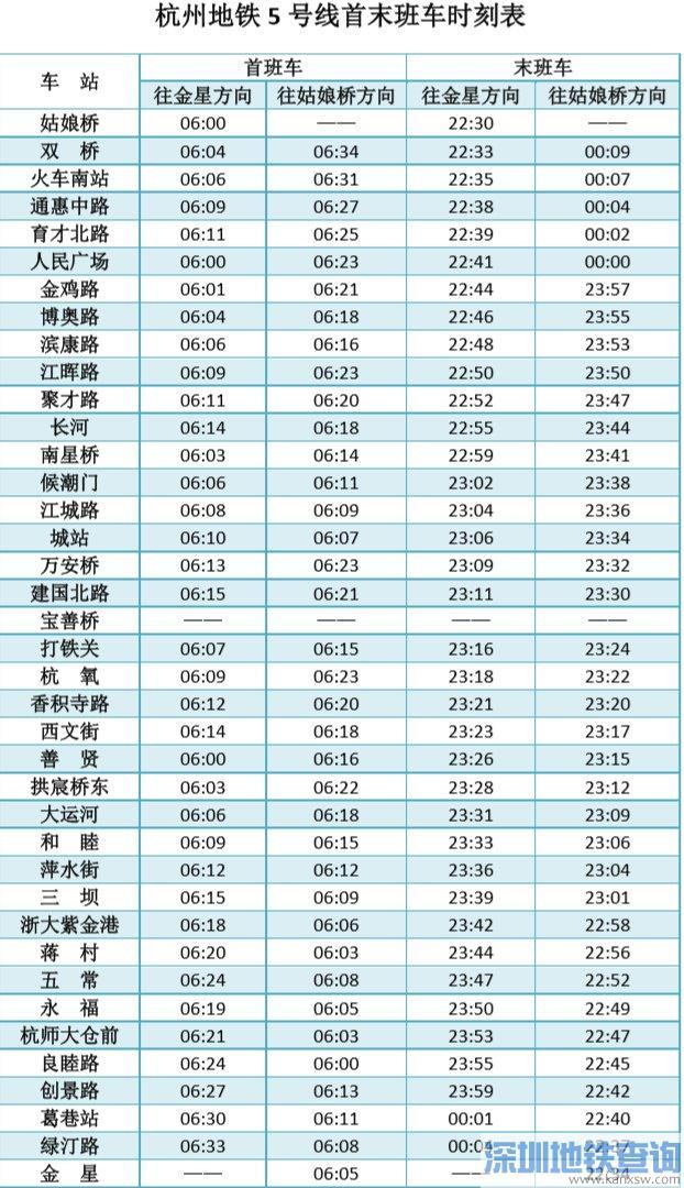 杭州地铁5号线2020最新首末班车时刻表一览
