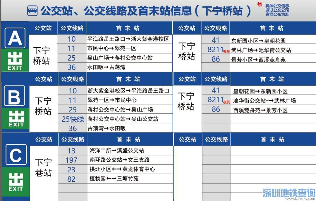 杭州地铁2号线下宁桥站周边公交站点和可换乘的公交线路一览