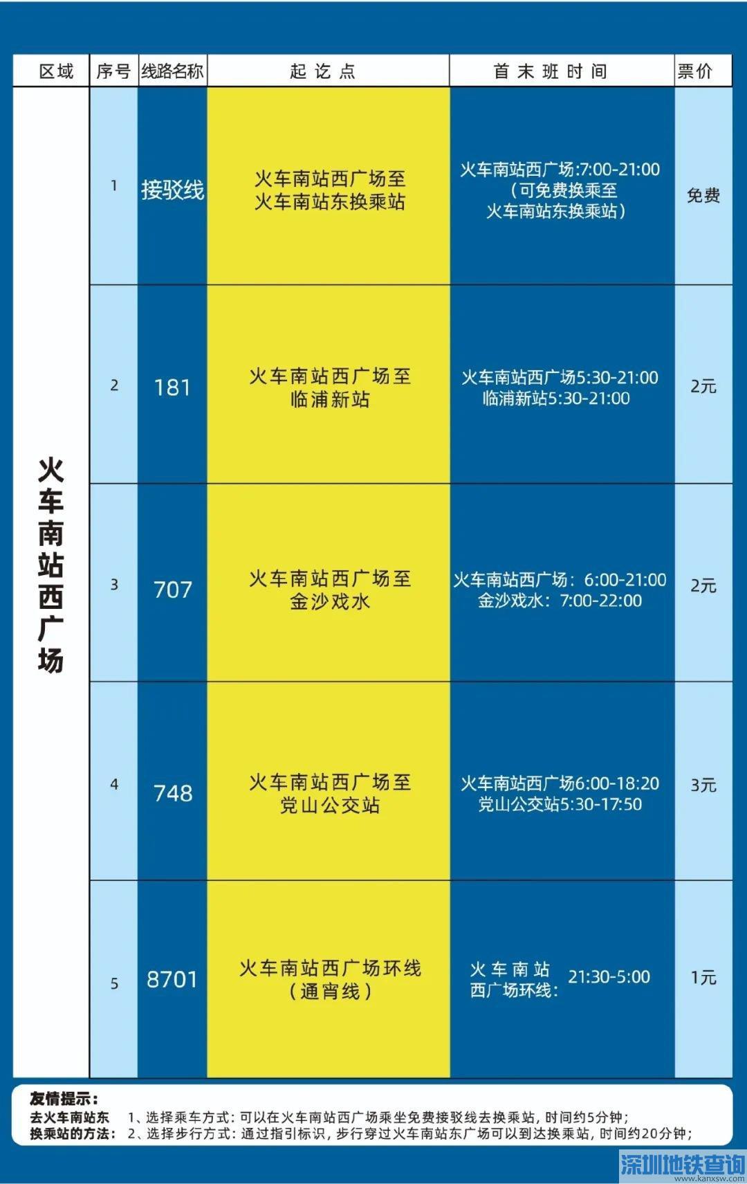 杭州南站周边公交站点和可换乘的公交线路(附首末班时间)